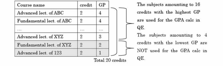 How do we calculate your gpa students can view their current personal evaluation by accessing the website httpsgkmw1ofcushu uportaltop unfortunately the ku system ccuart Image collections